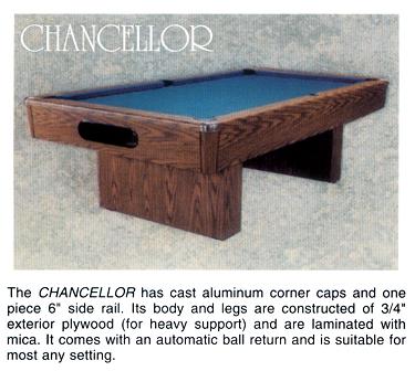 Imperial Billiards Game Room Pool Tables Custom Made Pool Tables Pool Table  Pricing NJ